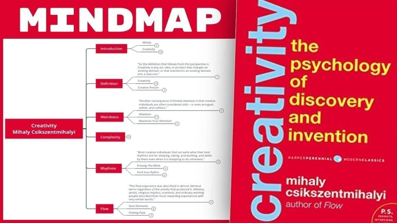 Creativity - Mihaly Csikszentmihalyi Summary