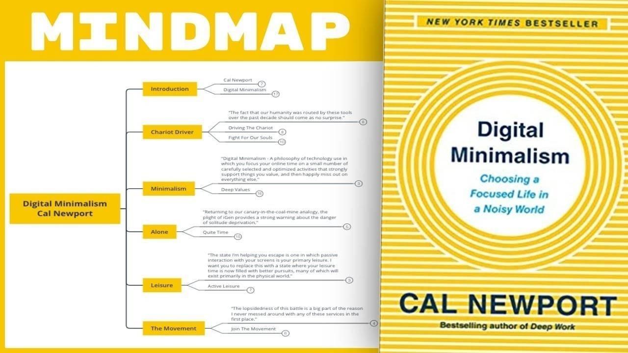 Digital Minimalism - Cal Newport Summary