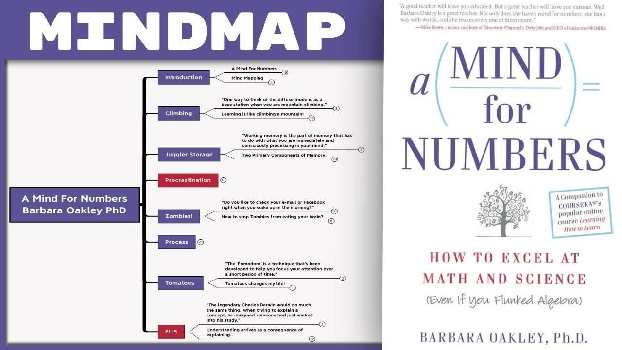 A Mind For Numbers - Barbara Oakley PhD Summary