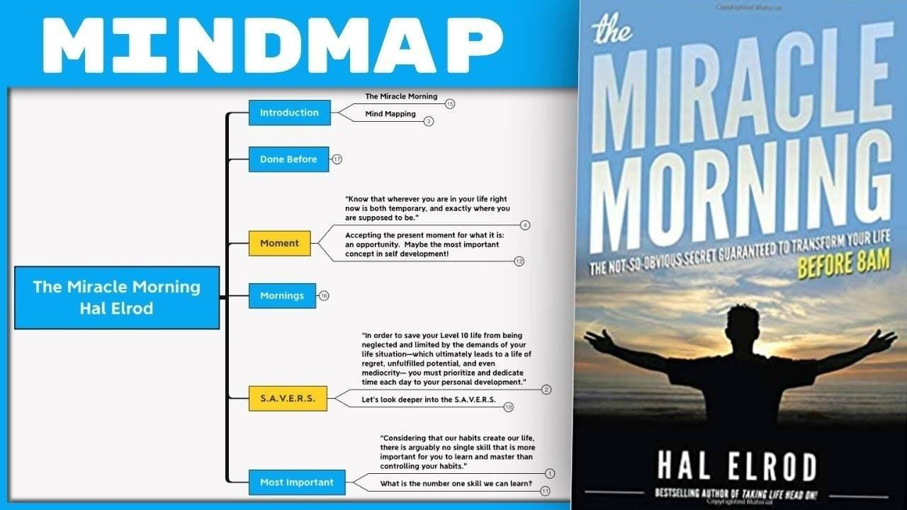 The Miracle Morning - Hal Elrod Summary