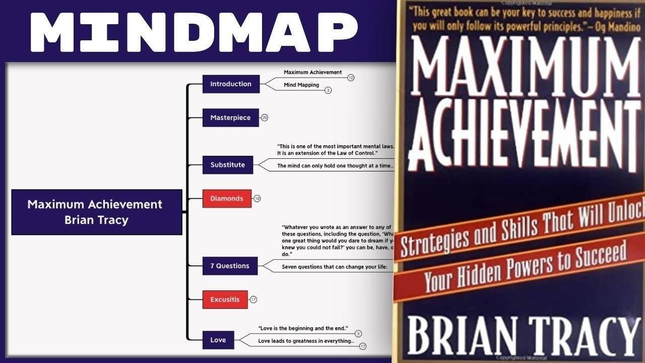 Maximum Achievement - Brian Tracy Summary