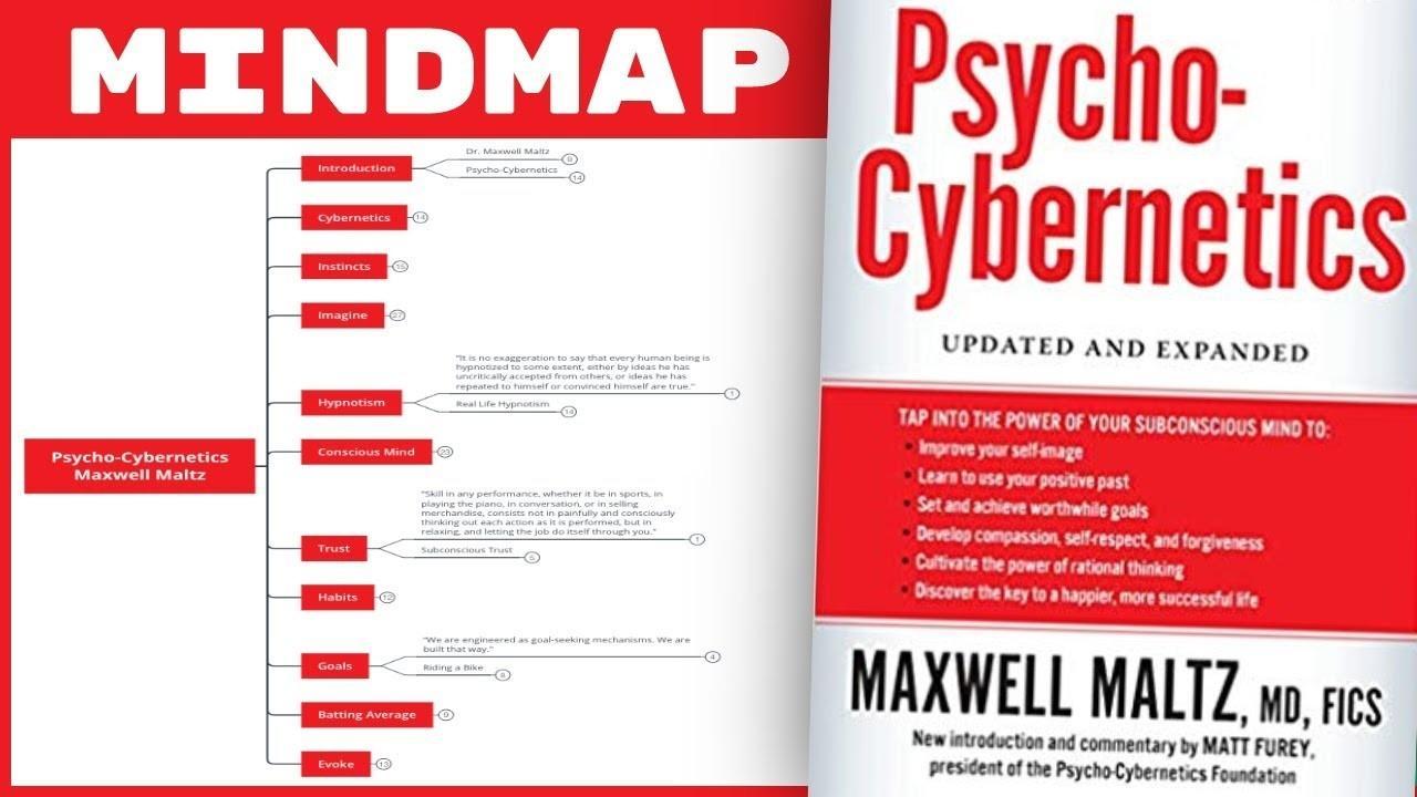 Psycho Cybernetics - Maxwell Maltz Summary