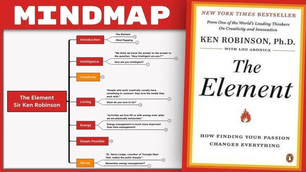 The Element - Sir Ken Robinson Summary