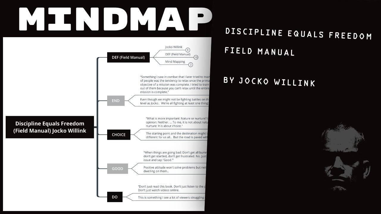 Discipline Equals Freedom 'Field Manual' - Jocko Willink Summary