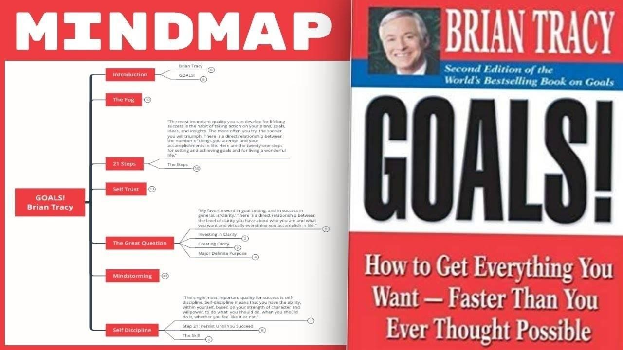 GOALS! - Brian Tracy Summary