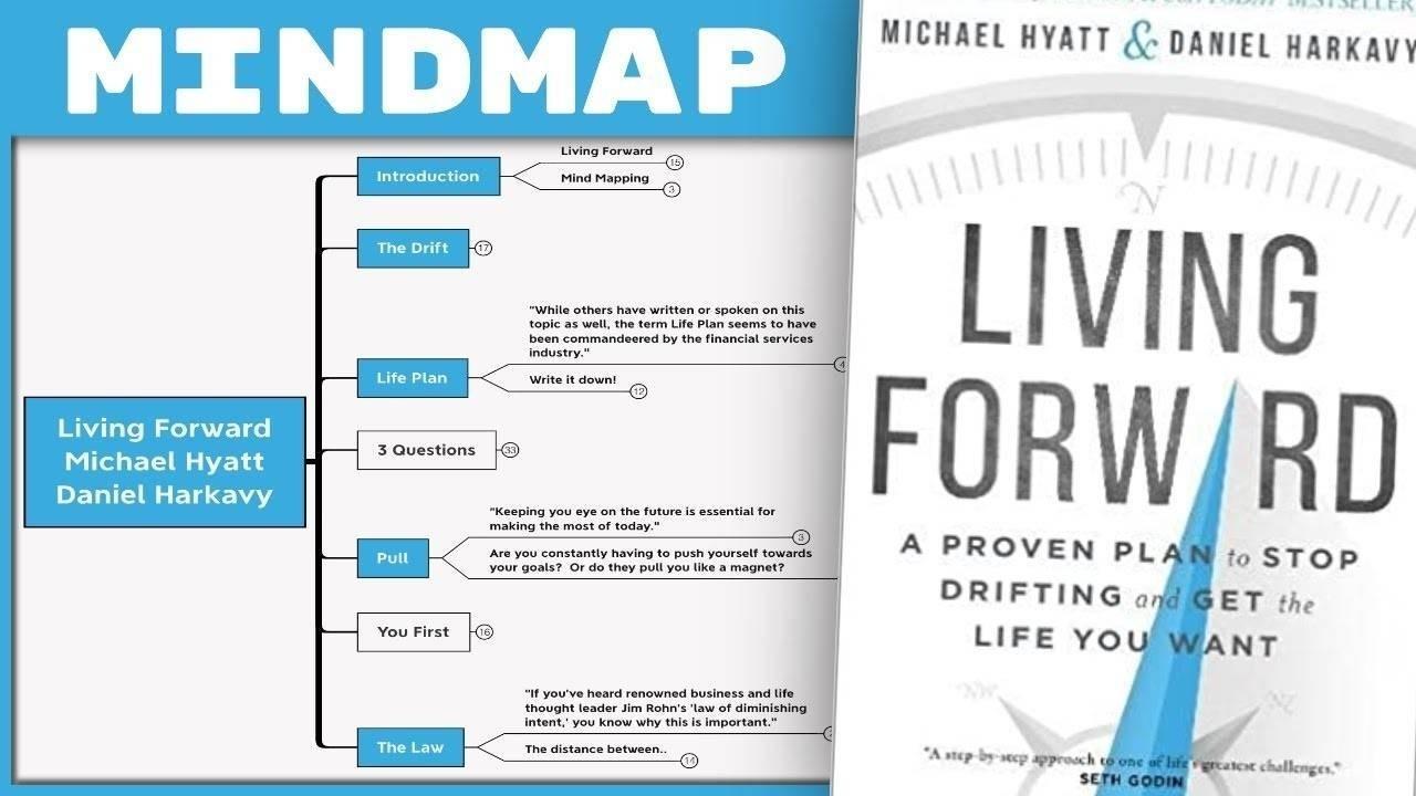 Living Foward - Michael Hyatt and Daniel Harkavy Summary