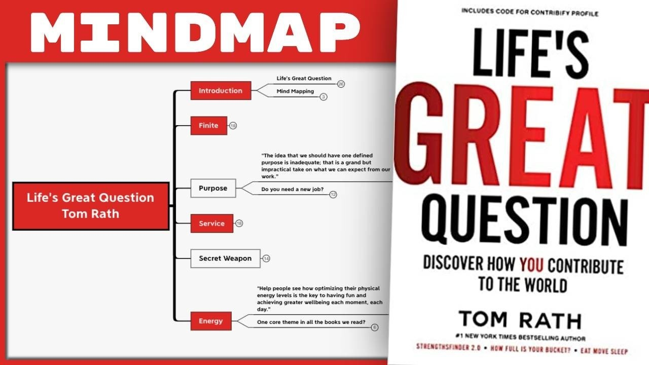 Life's Great Question - Tom Rath