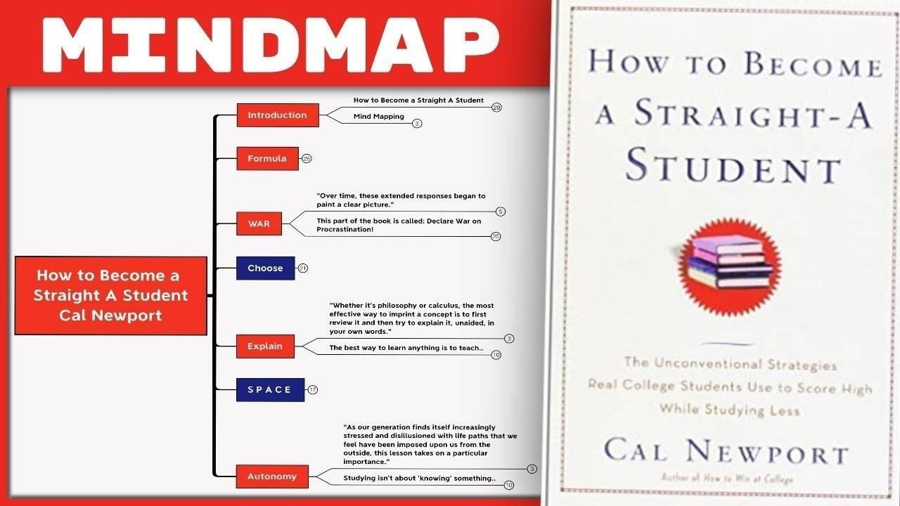 How to Become a Straight A Student - Cal Newport Summary