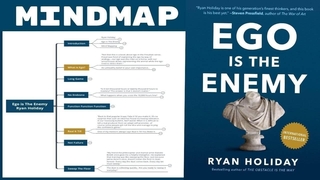 Ego is The Enemy - Ryan Holiday Summary