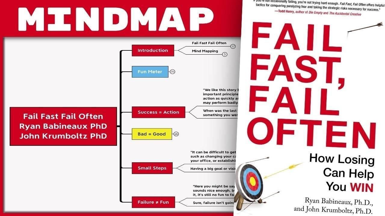 Fail Fast Fail Often - Ryan Babineaux & John Krumboltz Summary