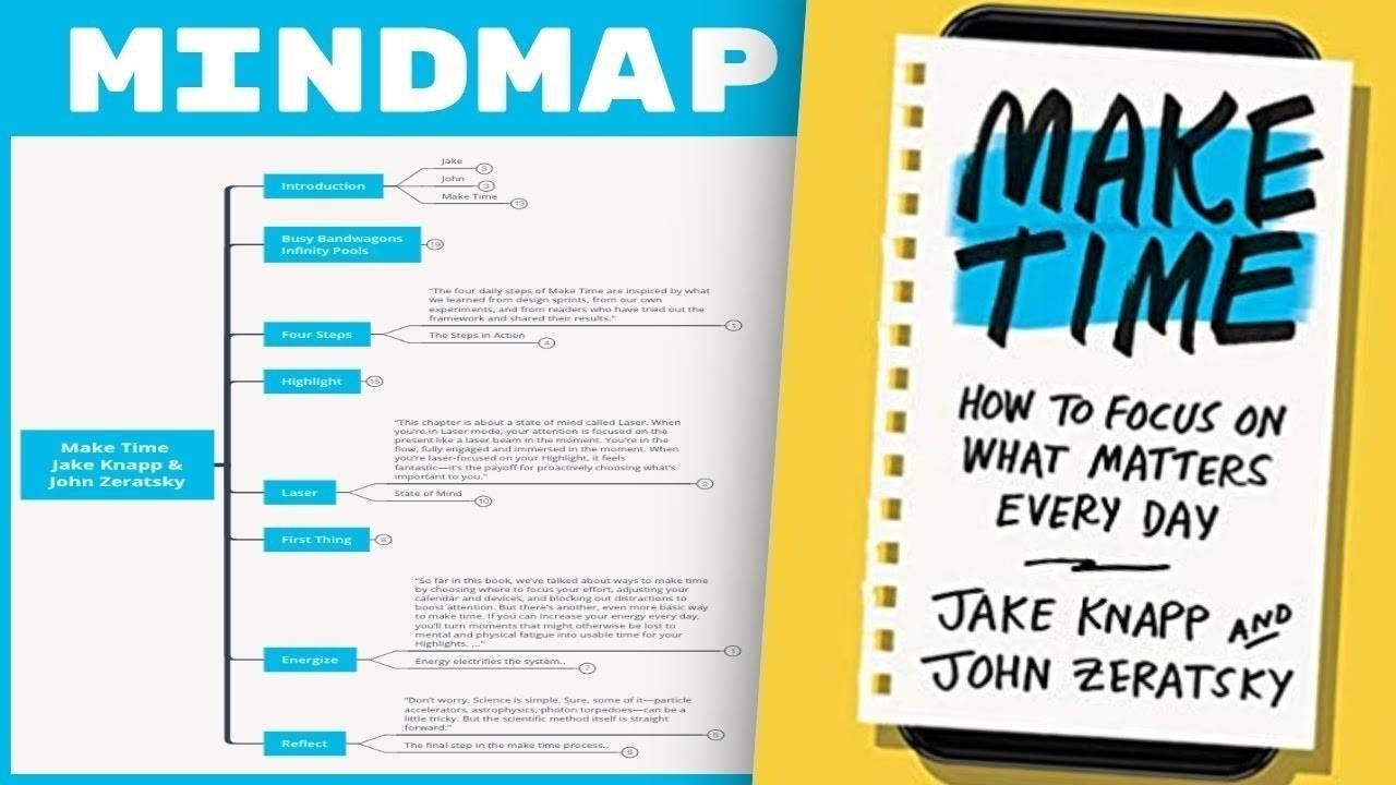 Make Time - Jake Knapp and John Zeratsky Summary