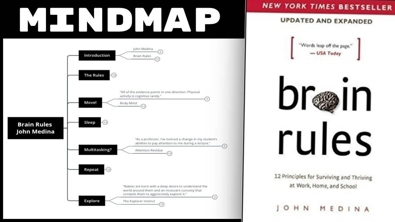 Brain Rules - John Medina Summary