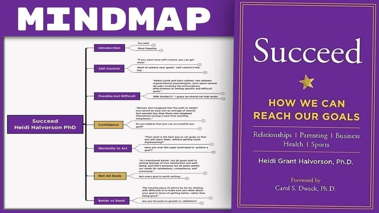 Succeed - Heidi Halvorson PhD Summary