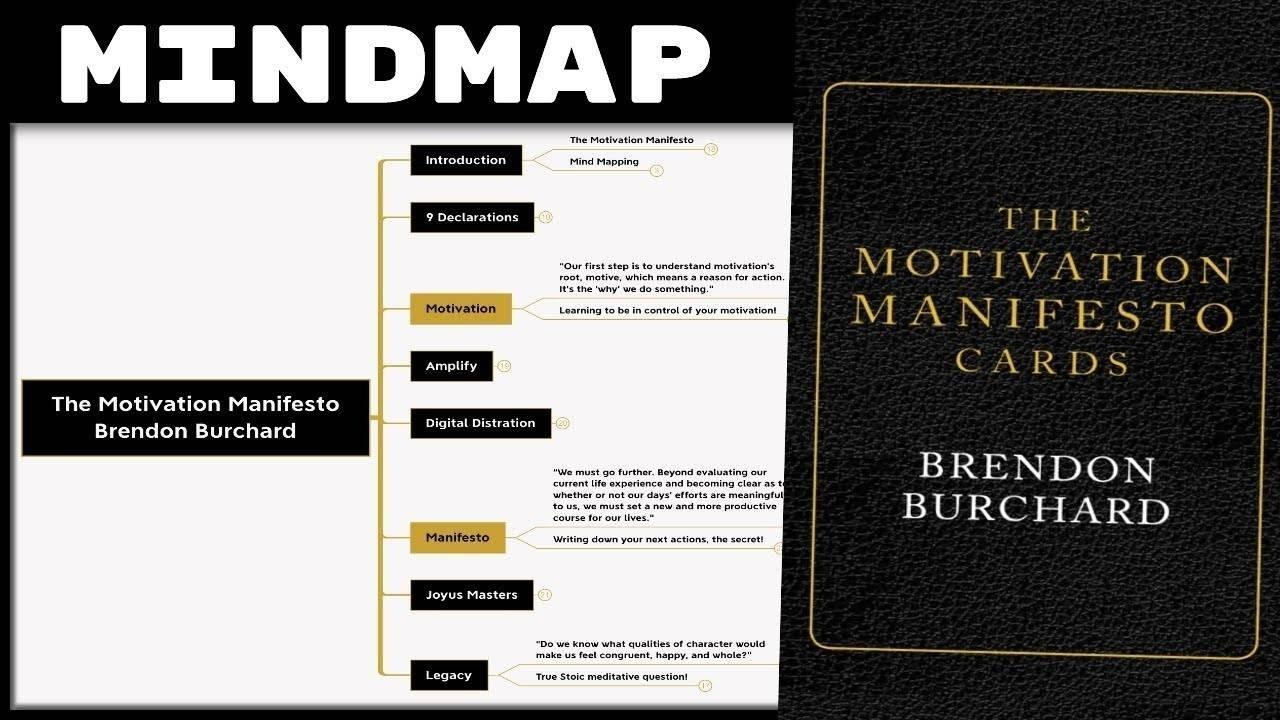 Motivation Manifesto - Brendon Burchard