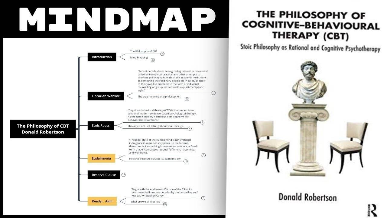 Philosophy of Cognitive Behavioural Therapy - Donald Robertson Summary