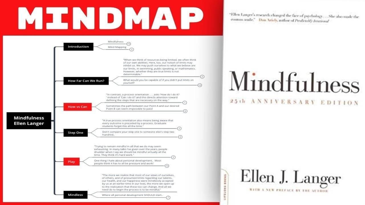 Mindfulness - Ellen Langer Summary
