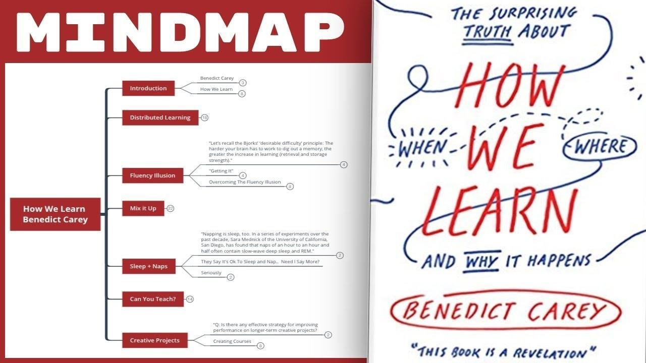 How We Learn - Benedict Carey Summary