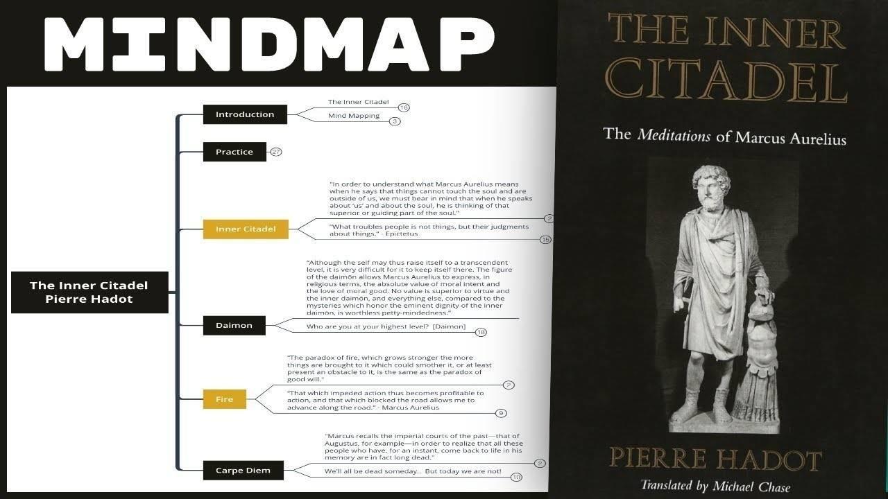 The Inner Citadel - Pierre Hadot Summary