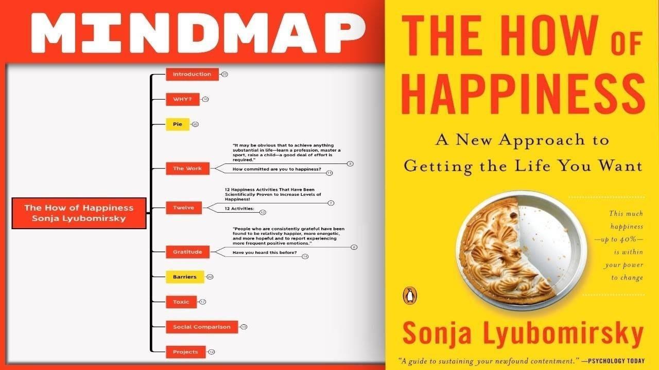 The How of Happiness - Sonja Lyubomrisky Summary