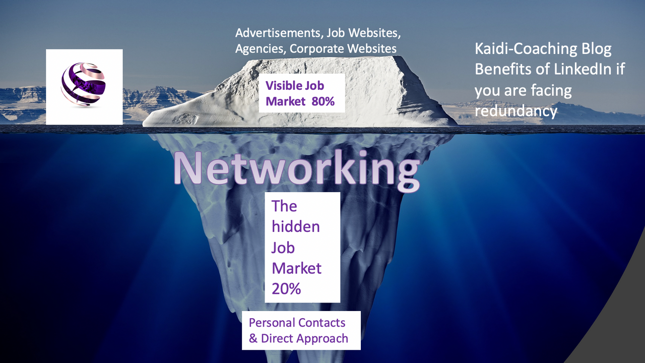 The Benefits of Linkedin for jobsearching