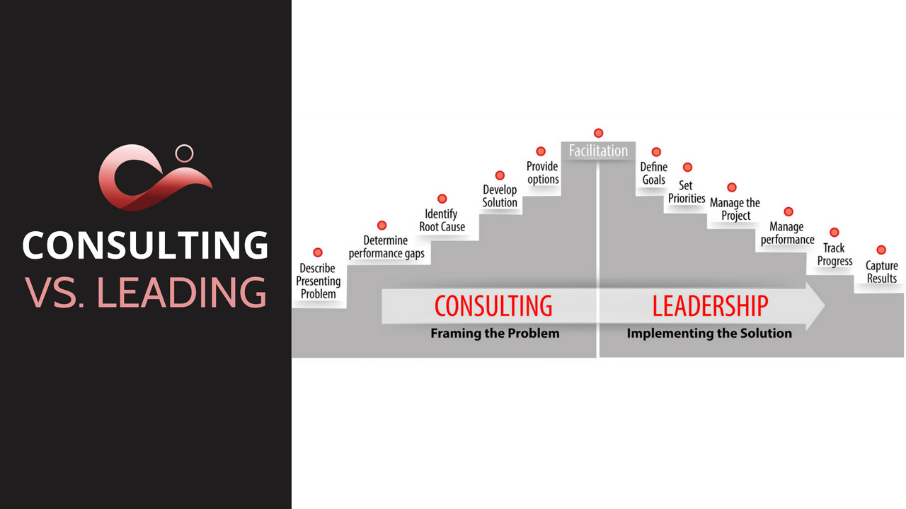 Consulting vs Leading