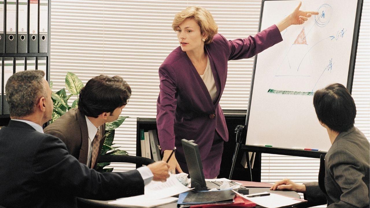 Design a high-impact executive team meeting agenda