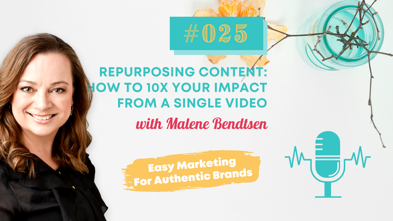Repurposing content from video
