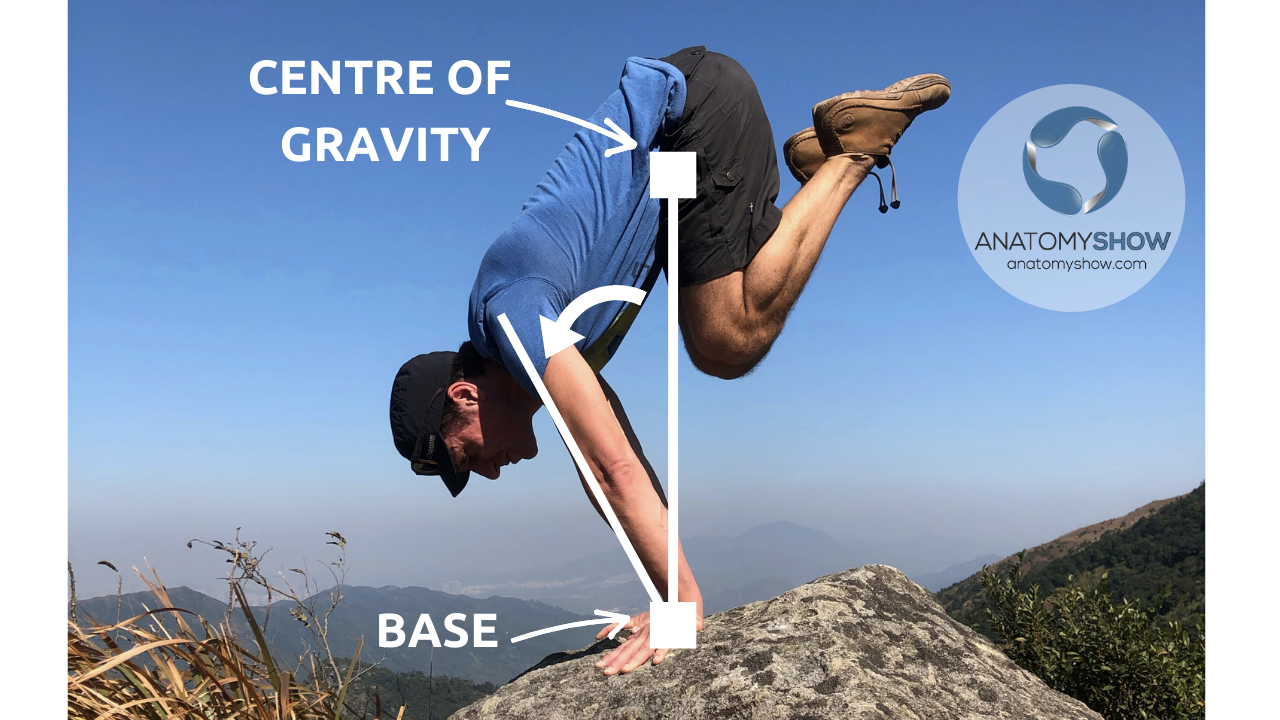Balancing centre of gravity over base of support