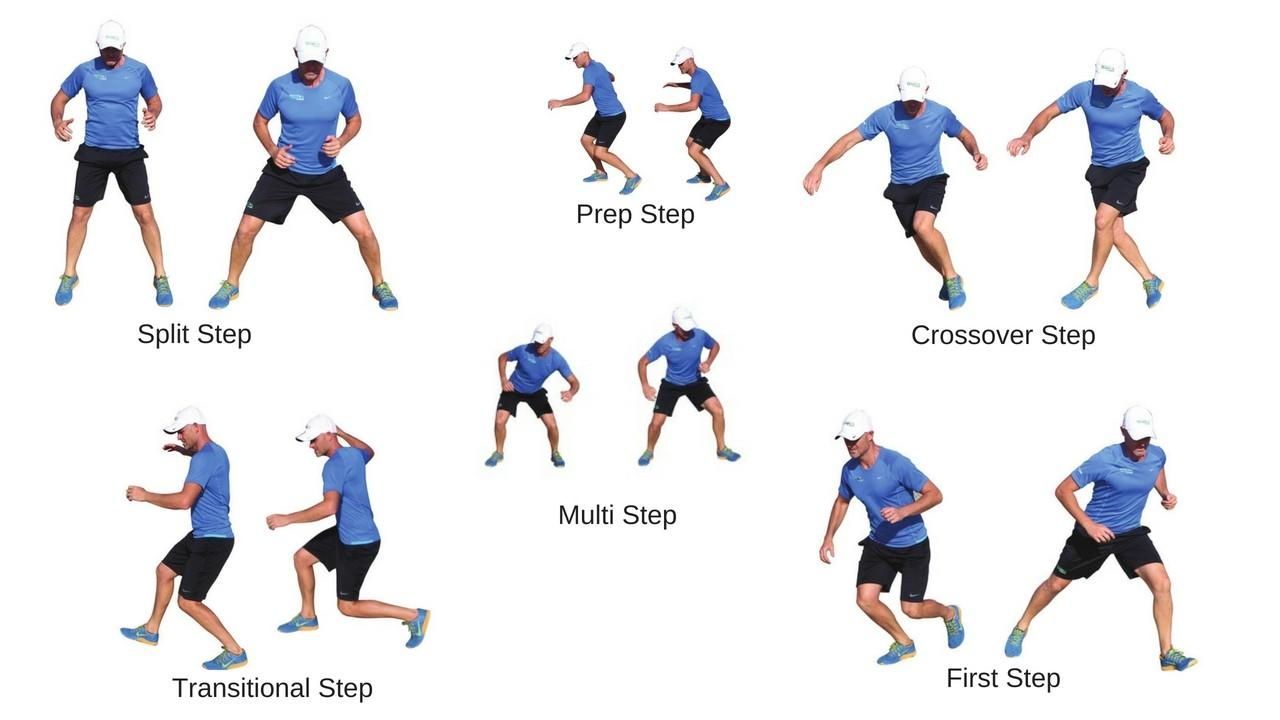 Image of tennis footwork exercises. Agility drills