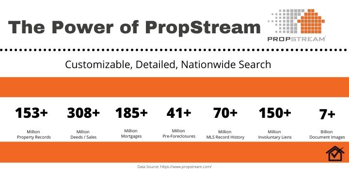 propstream competitors