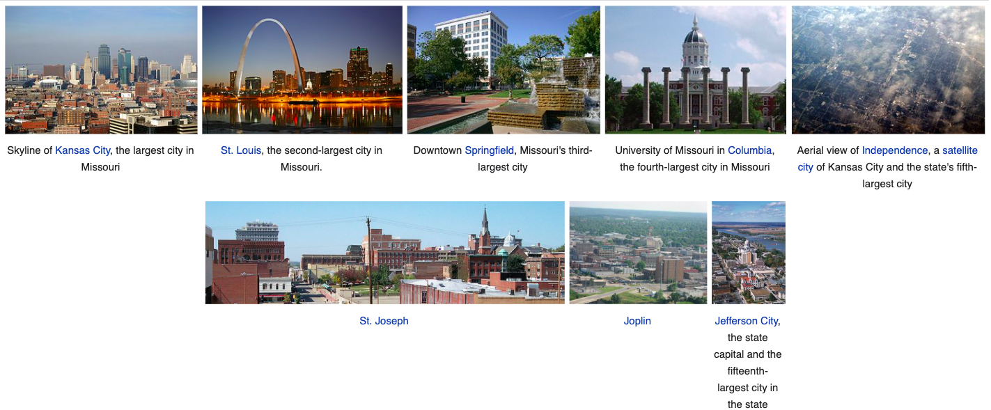 top cities for wholesaling in Missouri