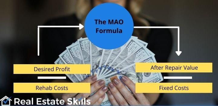 mao formula