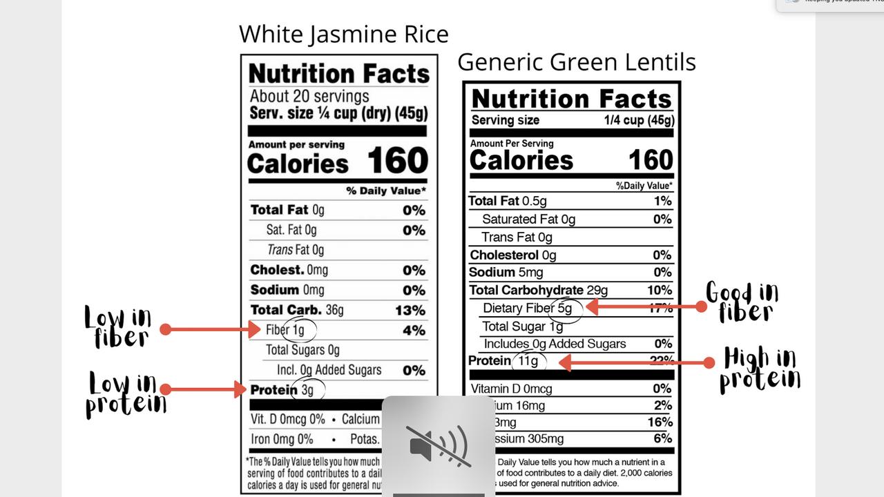 balancing carbohydrates, glucose levels
