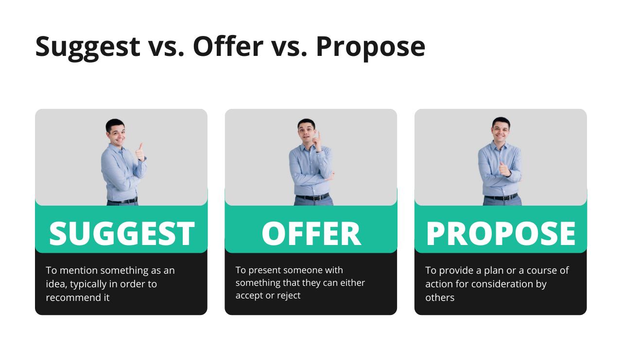 suggest vs. offer vs. propose
