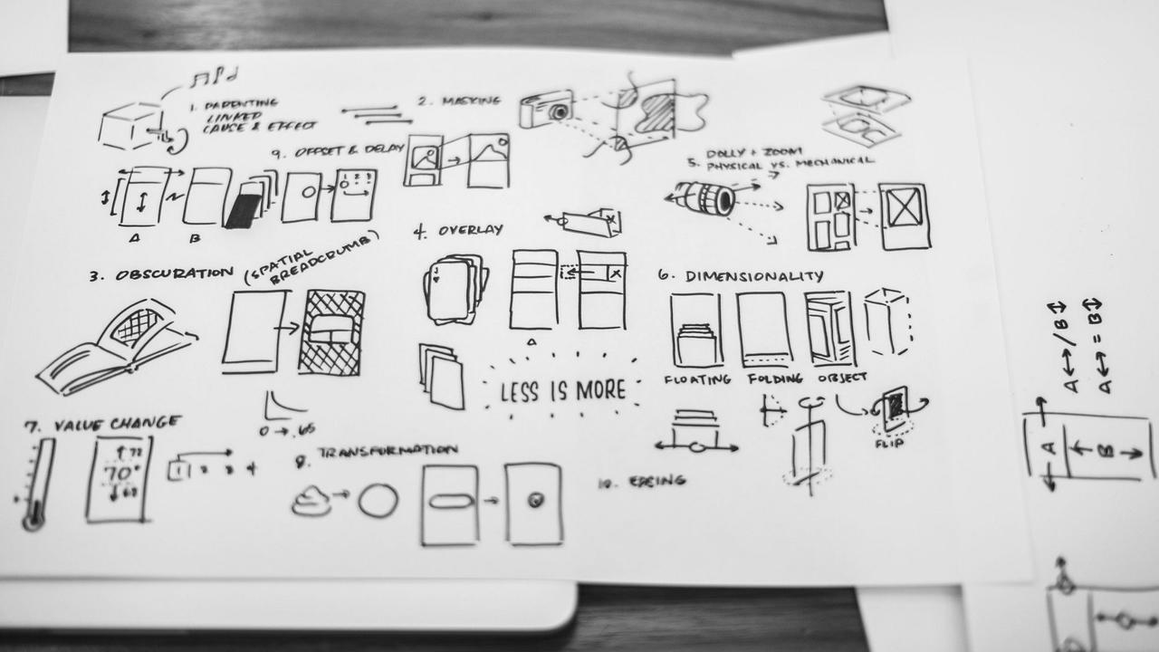 Motion design in digital products: a white paper