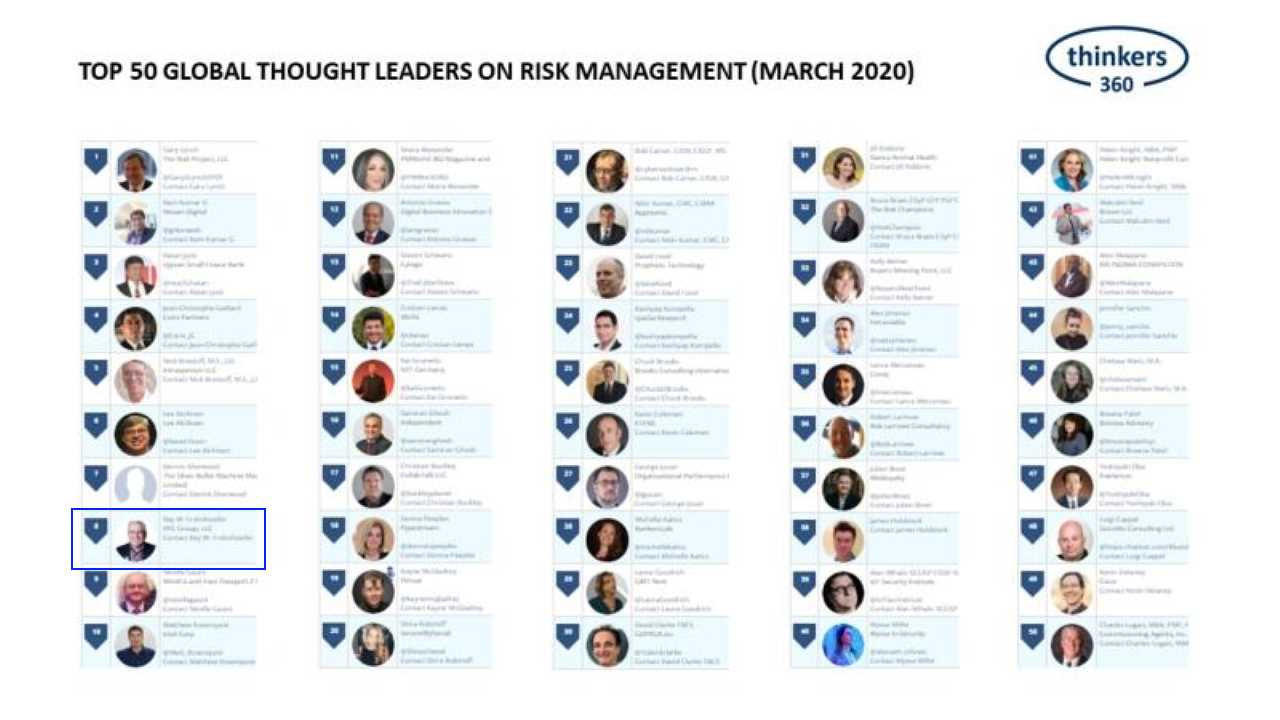 50 Top Global Thought Leaders on Risk Management