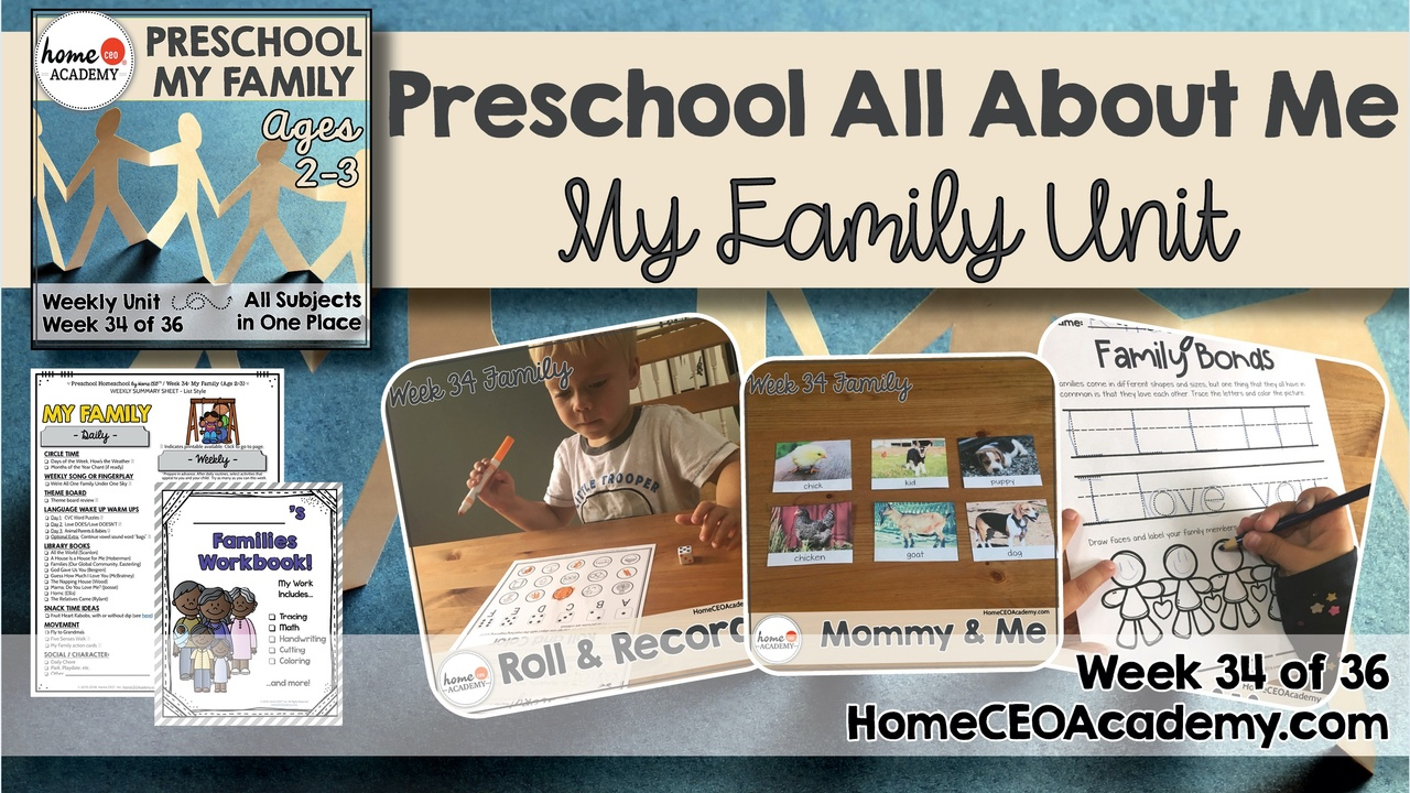 Compilation of images depicting pages and activities in the my family themed week of the Home CEO Academy preschool homeschool curriculum All About Me Unit.