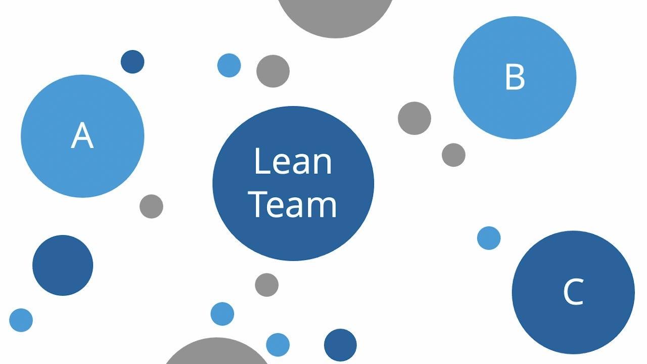 Xdibqpuqqrc2xxrsexta 02 lean leadership offer
