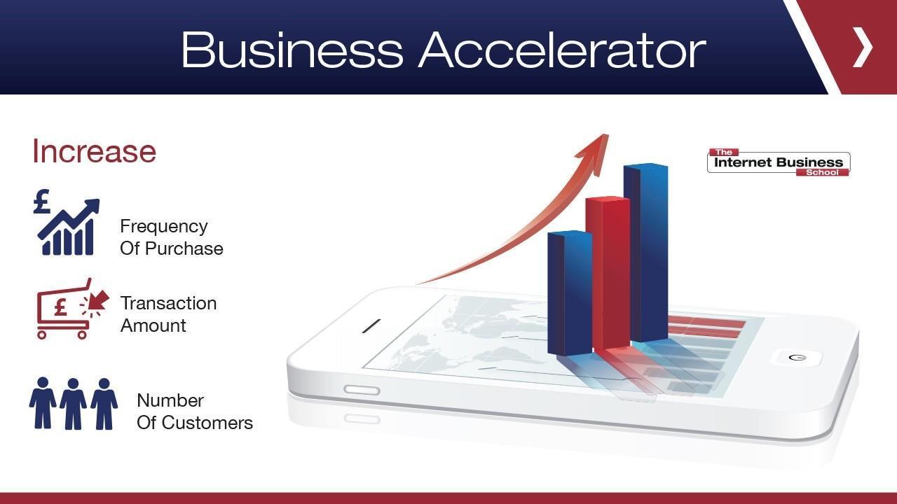 Tblrkkwftic1ye34zjla business accelerator