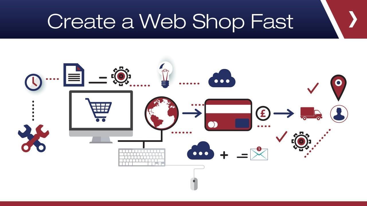 N8xm6rkwqsoekuq53qdo create web shop