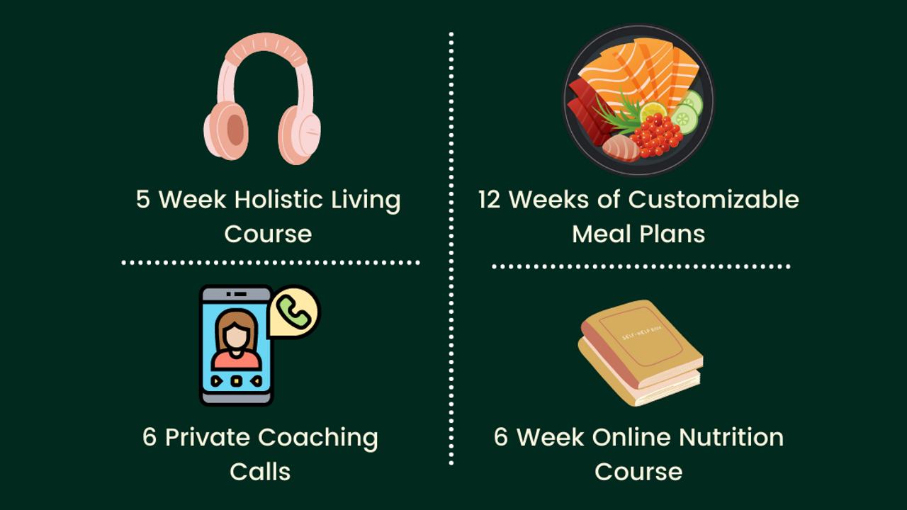 Ezumxvoltpkv3sweazwy 12 week nutrition and lifestyle program