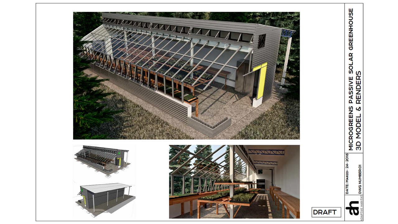 A6o90q3yqui9mxetsdc4 microgreens greenhouse   cover image