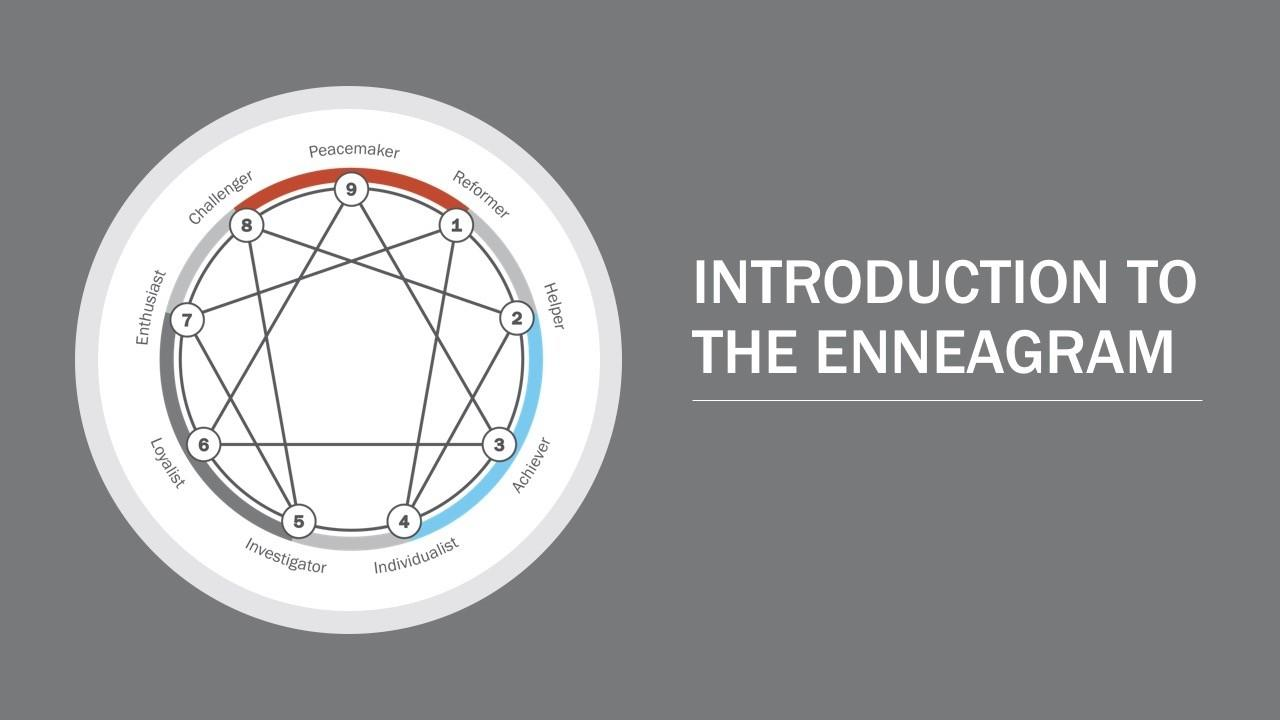 Dgjwosboqmw4ff10hz7a intro to the enneagram poster
