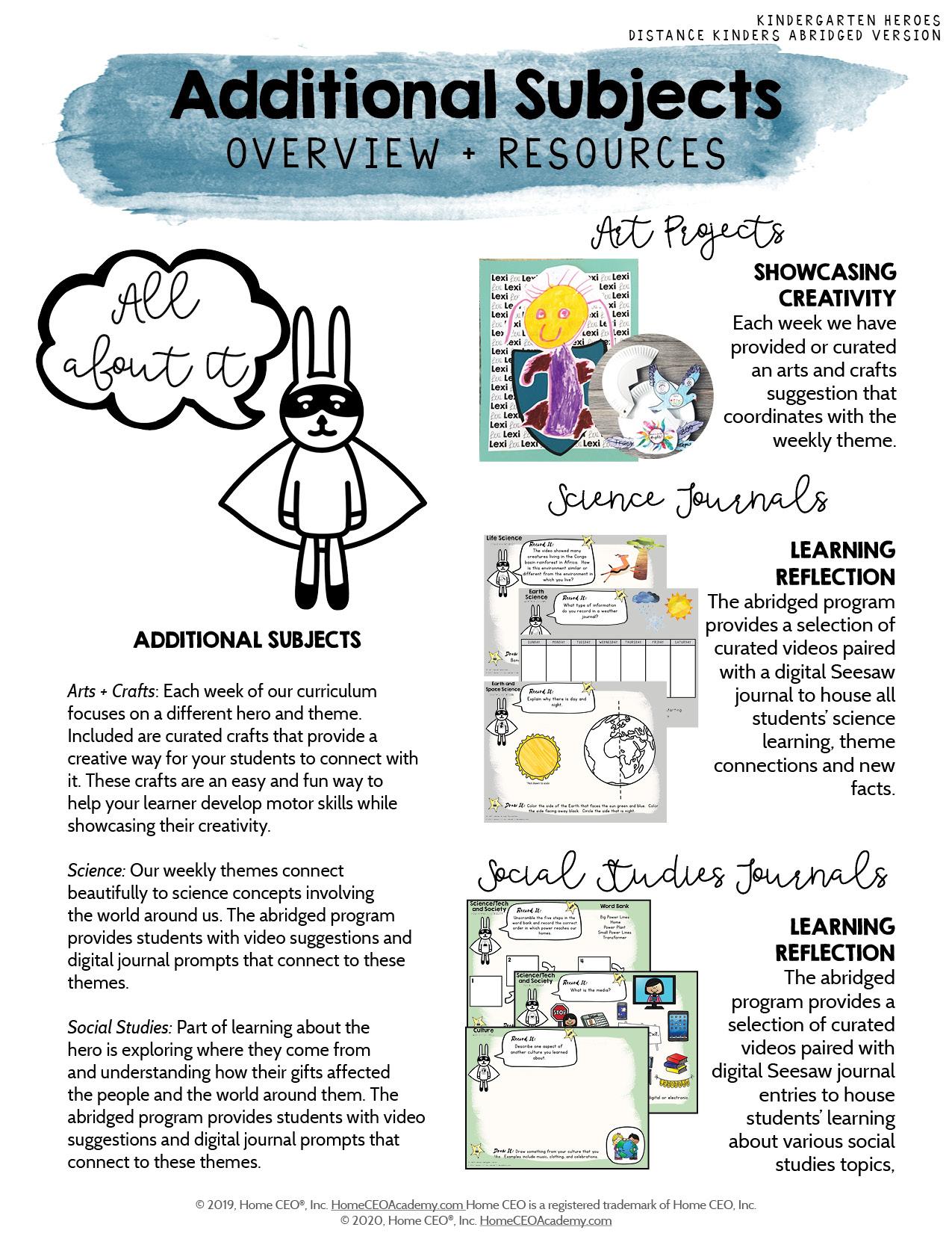 Kindergarten Heroes Curriculum Library