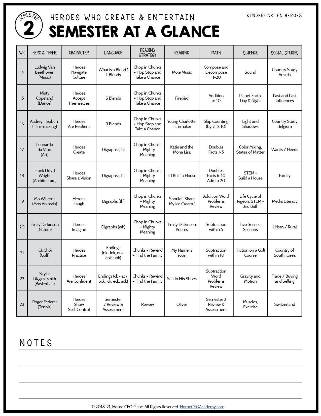 Kindergarten Heroes Semester 2 Curriculum Map