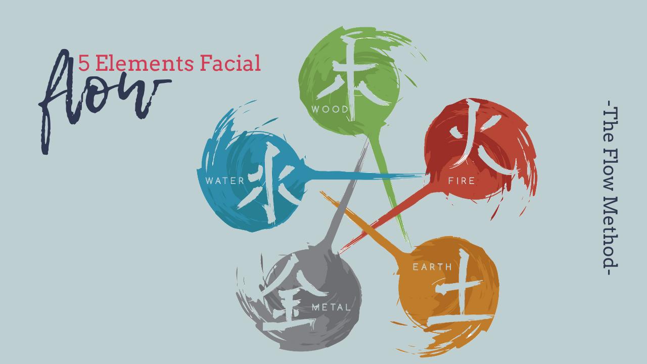 Li2ybcmprp2wom3yxqct 5 elements facial 2