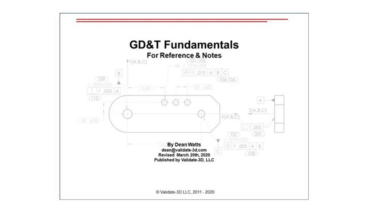 W6vosdv4qfa1igxklkko for gdt fundamentals