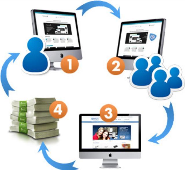 Fytkr78dth2qpnsmlj8c become a brickhouse security affiliate earn commission on sales