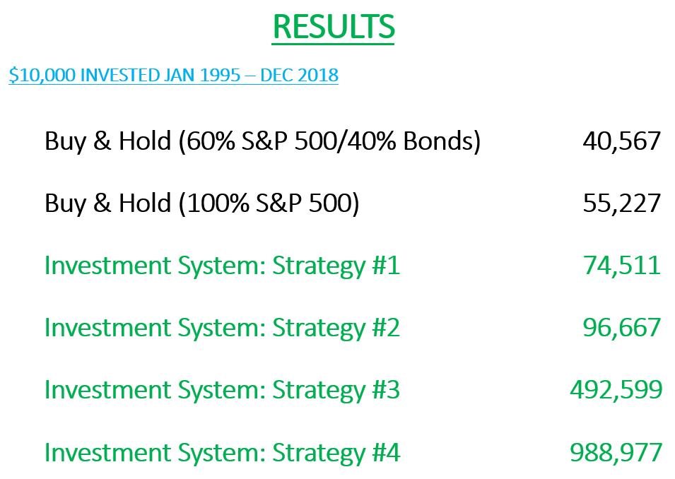Investing-in-Stocks-results