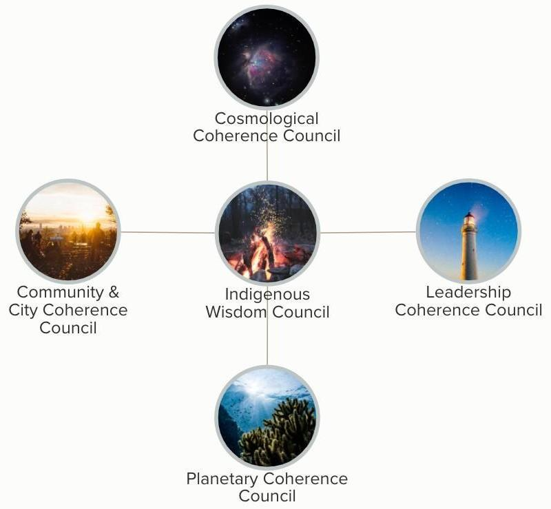 Tipping Point Councils